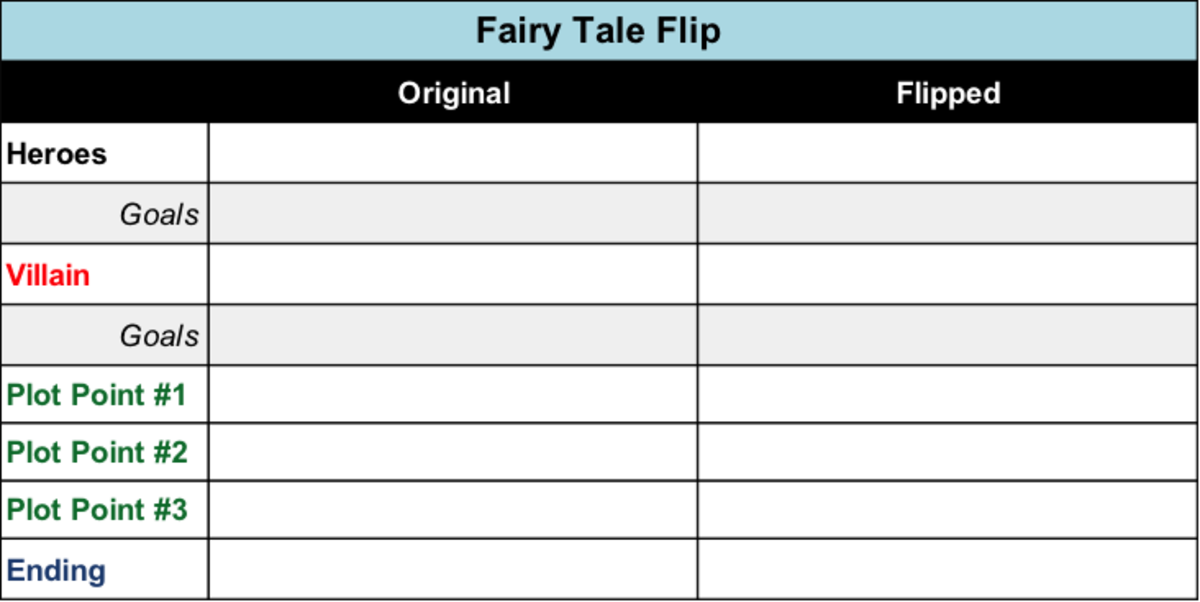 fairy_tale_flip_chart_marcykate_connolly
