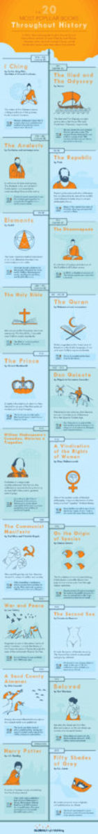 Book-infographic