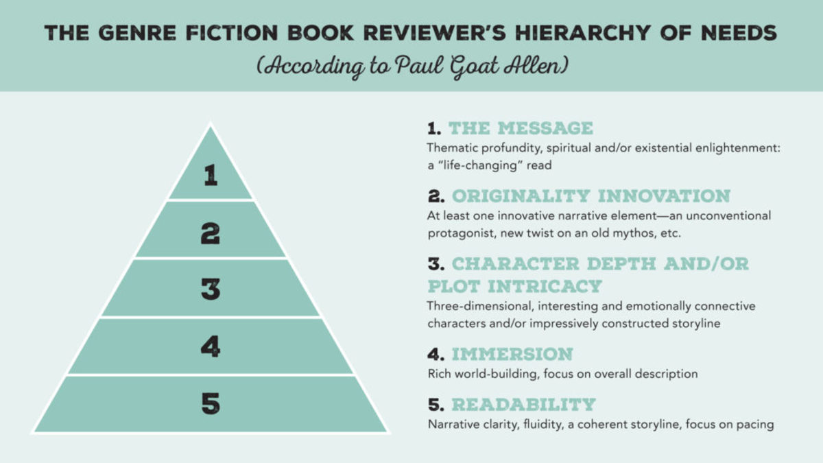 The Genre Fiction Book Reviewer's Hierarchy of Needs