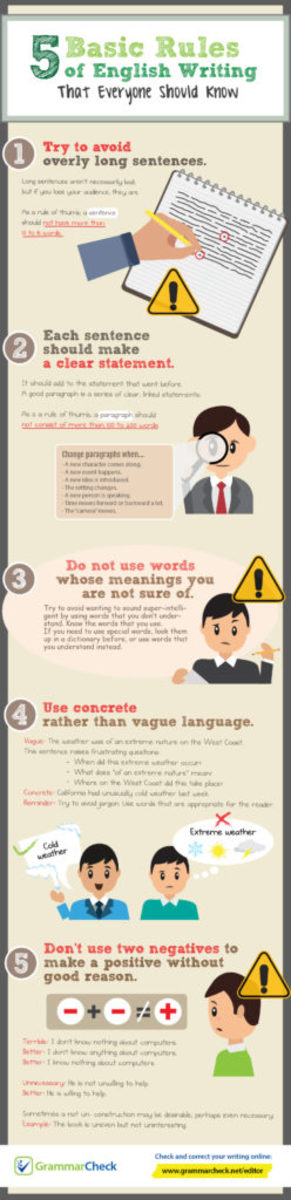 5-rules-of-english-writing