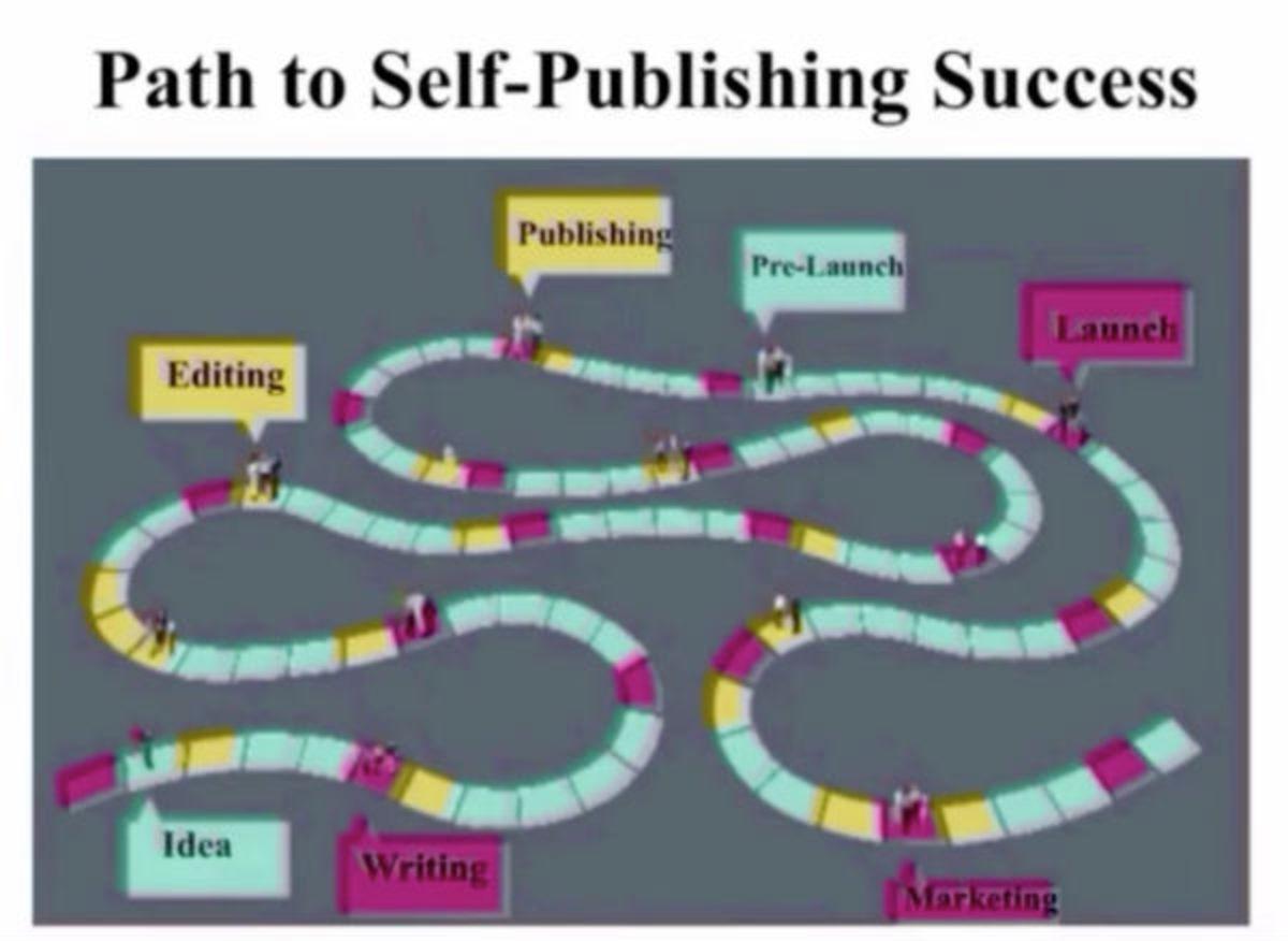 self-publishing-image
