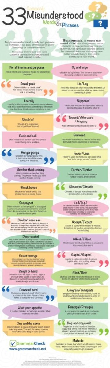 33-commonly-misunderstood-words-and-phrases-infographic